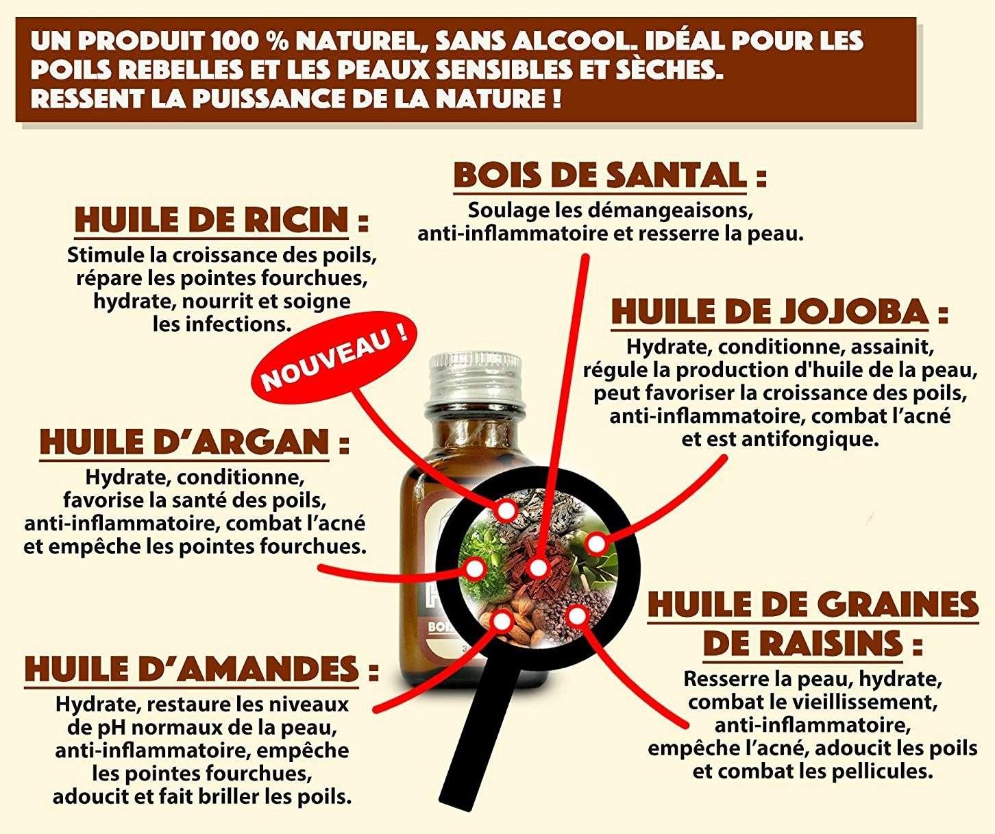 beardup-bois-santal